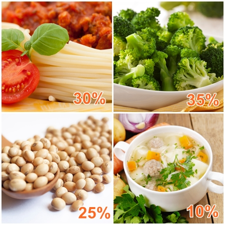 diet-women-mthai-2