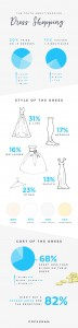 b07d24649304660a_PS16_Weddings_Infographic_Dress