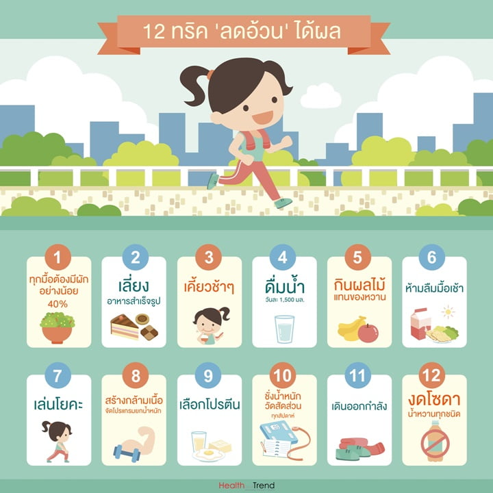 diet concept infographic template design