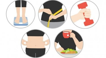 how-to-avoid-obesity-should-be-avoided-1