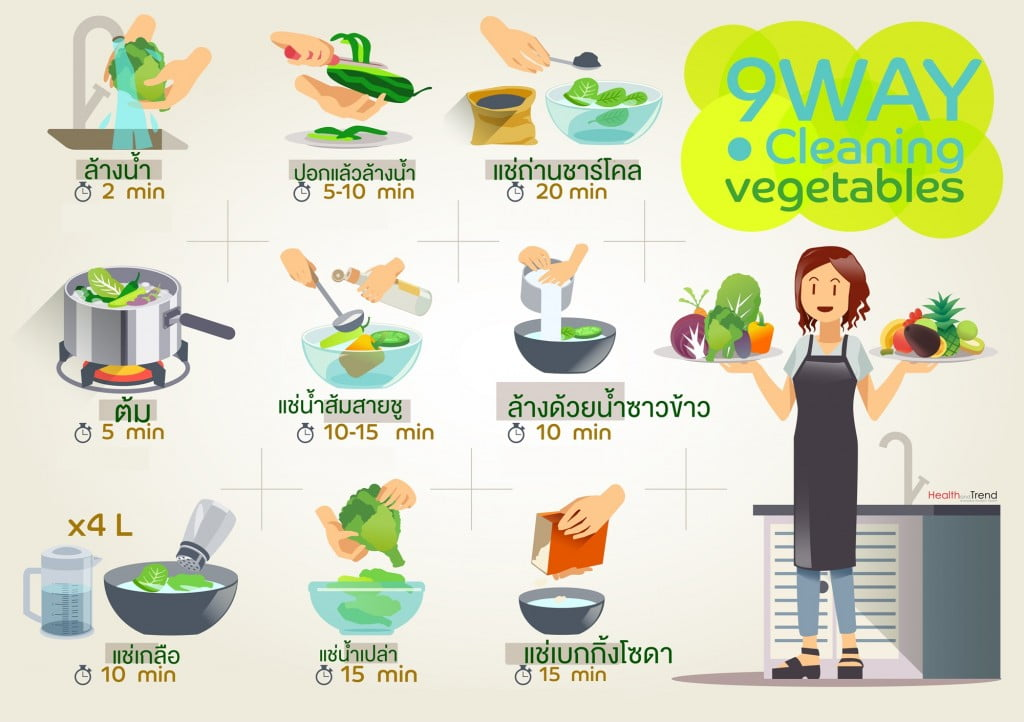 infographic-way-clean-vegetable-1
