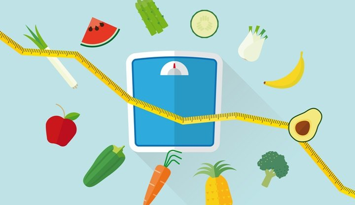 why-weight-loss-is-not-effective