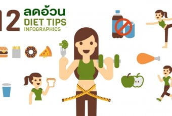 infographic-12-ways-to-lose-weight-choose-behavior-modification-pr