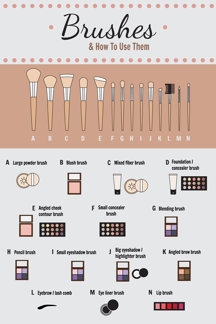 a-n-makeup-brush-with-cosmetic