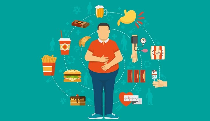 the-obesity-problem-is-not-just-about-looks-alone-2