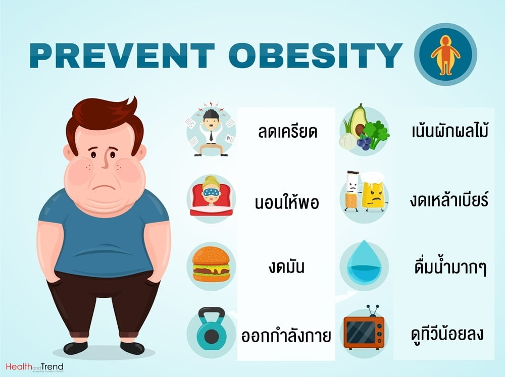 the-obesity-problem-is-not-just-about-looks-alone