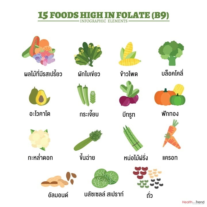 the-importance-of-folate-on-mental-health-and-alzheimers-2