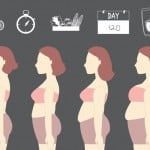 4-things-that-say-attitude-affects-weight-loss-a-little-change