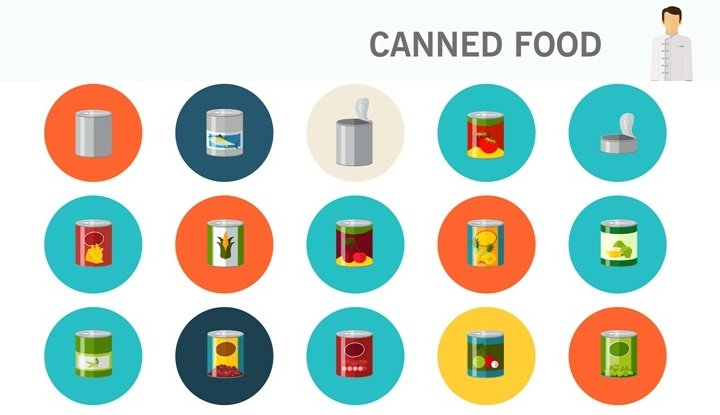 buy-trick-canned-food-is-safe-not-contaminated