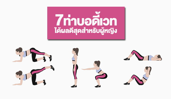 infographic-most-effective-body-weight-for-women-pr
