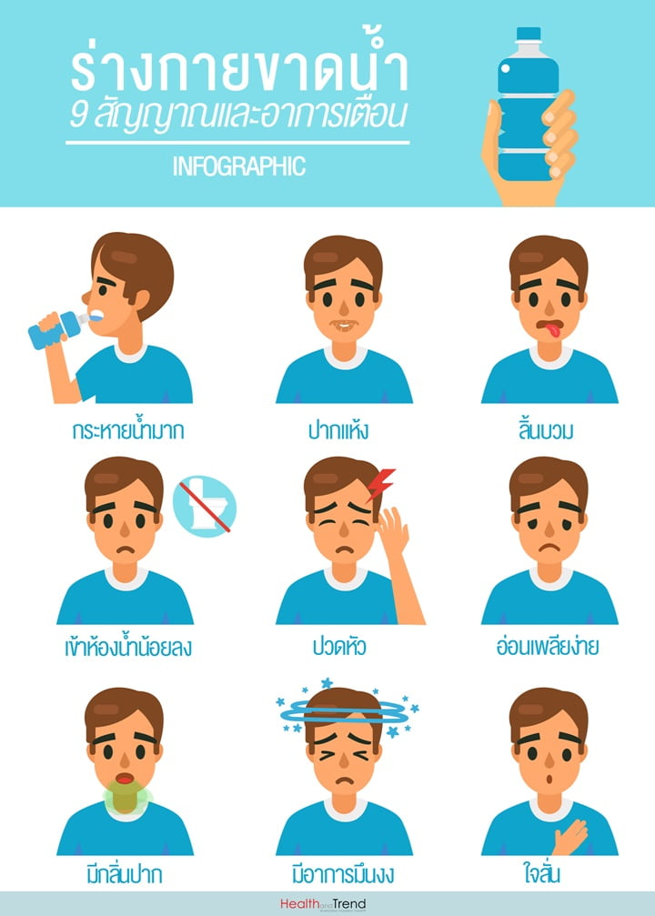 9-warning-signs-and-symptoms-dehydrated
