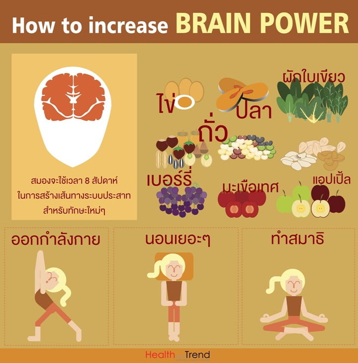 how to increase brain power of illustration.