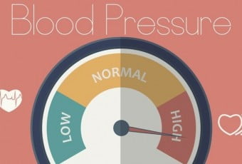 High blood pressure concept