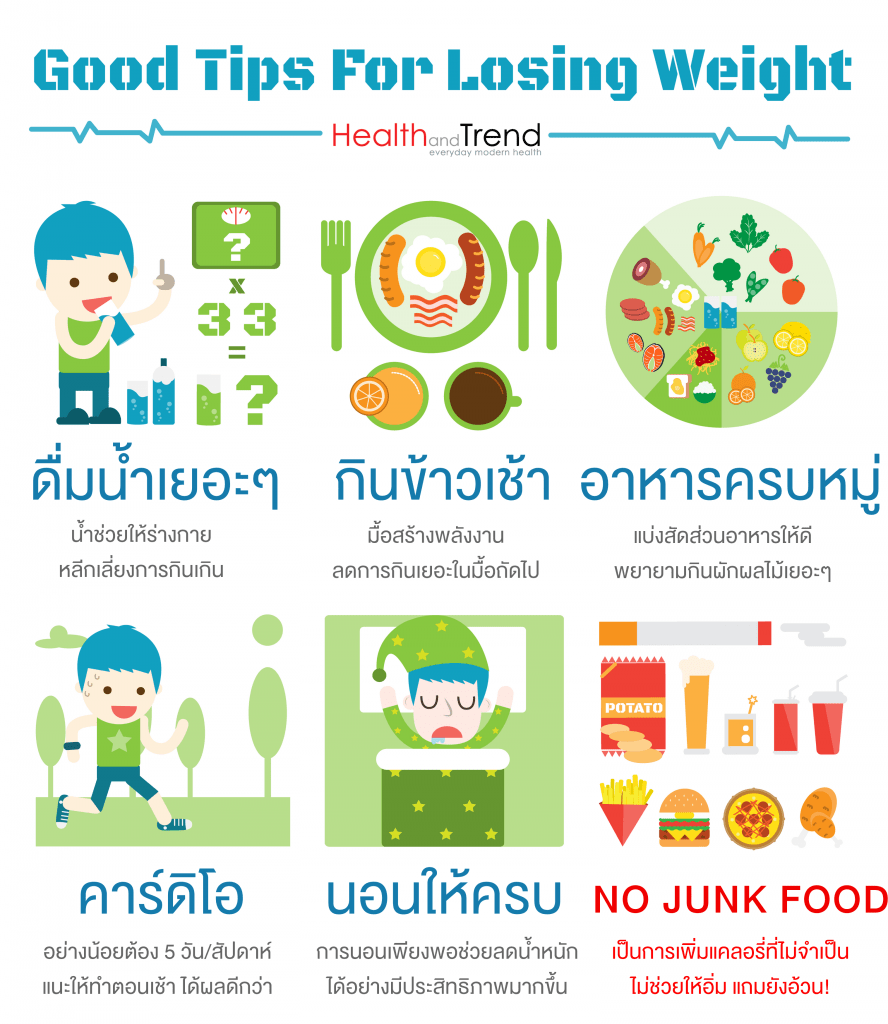 good-tips-for-losing-weight