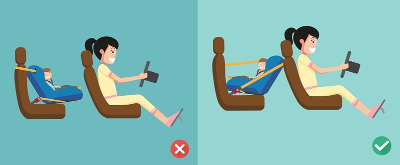 baby-car-seat-position-used