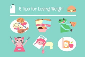 infographic-back-to-basic-lost-weight