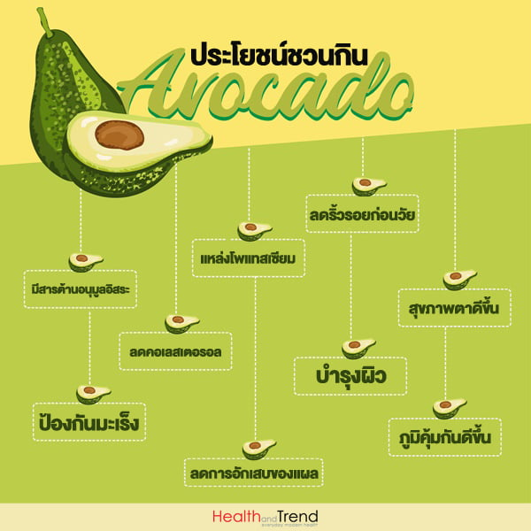 infographic-the-benefits-of-avocado-1